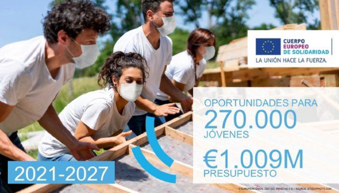 Cuerpo Europeo de Solidaridad 2021-2027