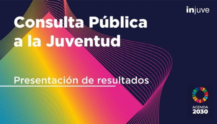 El Injuve presenta los resultados de la Consulta Pública a la Juventud